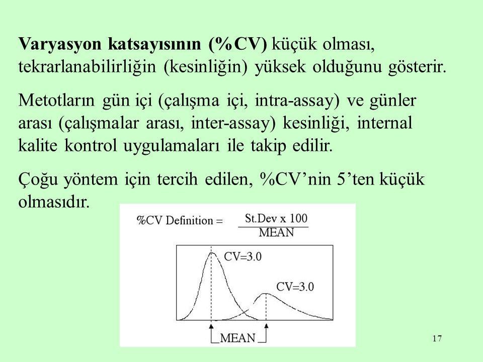 17 Varyasyon katsayısının (%CV) küçük olması, tekrarlanabilirliğin (kesinliğin) yüksek olduğunu gösterir. Metotların gün içi (çalışma içi, intra-assay