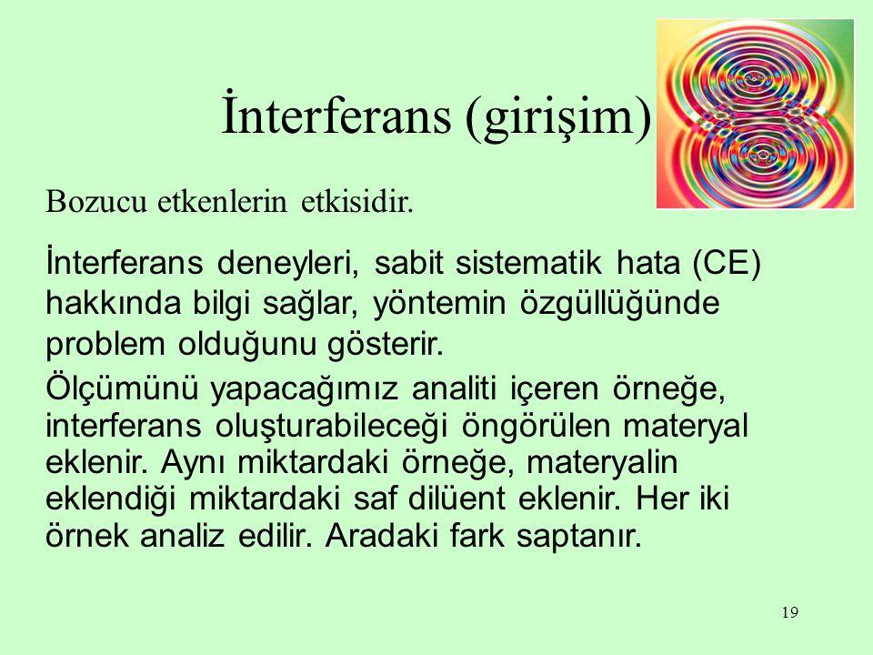 19 İnterferans (girişim) Bozucu etkenlerin etkisidir. İnterferans deneyleri, sabit sistematik hata (CE) hakkında bilgi sağlar, yöntemin özgüllüğünde p