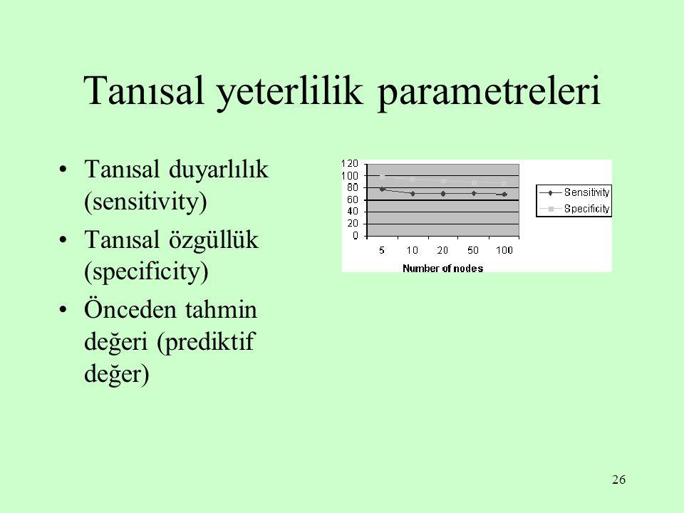 26 Tanısal yeterlilik parametreleri Tanısal duyarlılık (sensitivity) Tanısal özgüllük (specificity) Önceden tahmin değeri (prediktif değer)