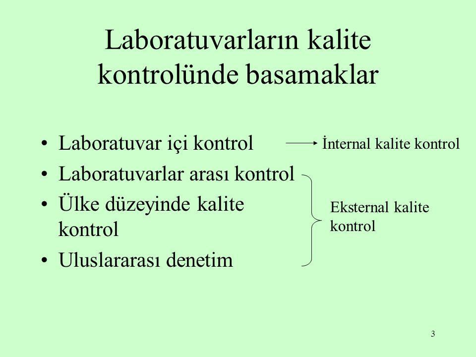 3 Laboratuvarların kalite kontrolünde basamaklar Laboratuvar içi kontrol Laboratuvarlar arası kontrol Ülke düzeyinde kalite kontrol Uluslararası denet