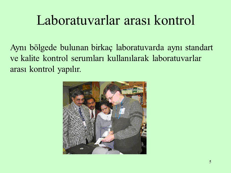 5 Laboratuvarlar arası kontrol Aynı bölgede bulunan birkaç laboratuvarda aynı standart ve kalite kontrol serumları kullanılarak laboratuvarlar arası k