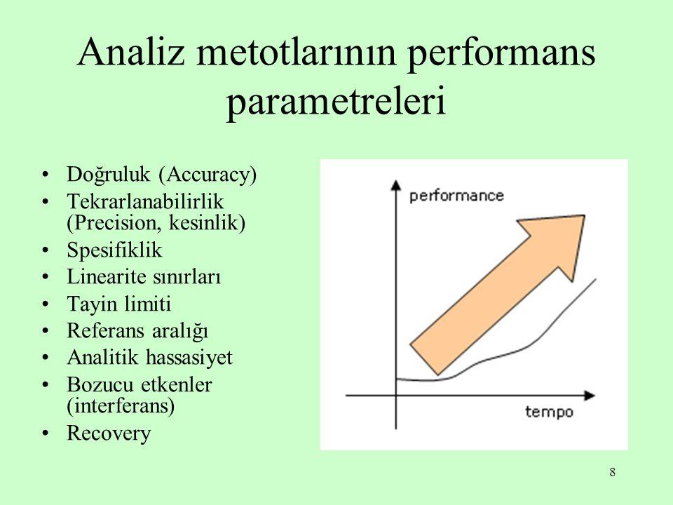 8 Analiz metotlarının performans parametreleri Doğruluk (Accuracy) Tekrarlanabilirlik (Precision, kesinlik) Spesifiklik Linearite sınırları Tayin limi