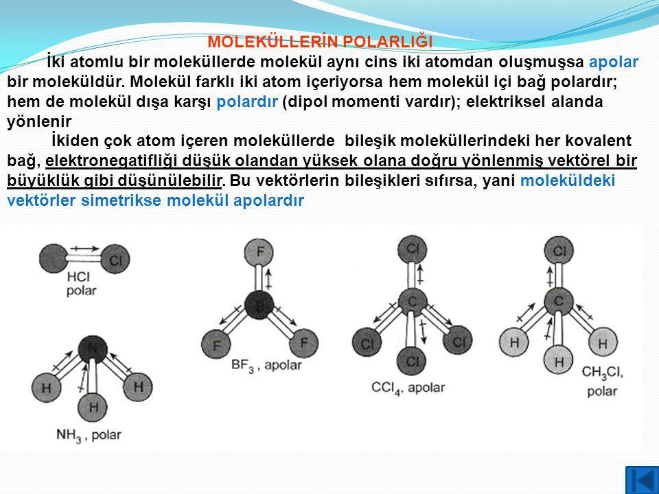 MOLEKÜLLERİN POLARLIĞI İki atomlu bir moleküllerde molekül aynı cins iki atomdan oluşmuşsa apolar bir moleküldür. Molekül farklı iki atom içeriyorsa h