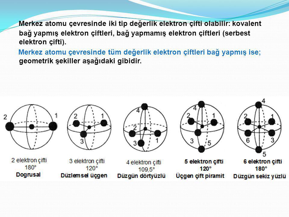 Merkez atomu çevresinde iki tip değerlik elektron çifti olabilir: kovalent bağ yapmış elektron çiftleri, bağ yapmamış elektron çiftleri (serbest elekt