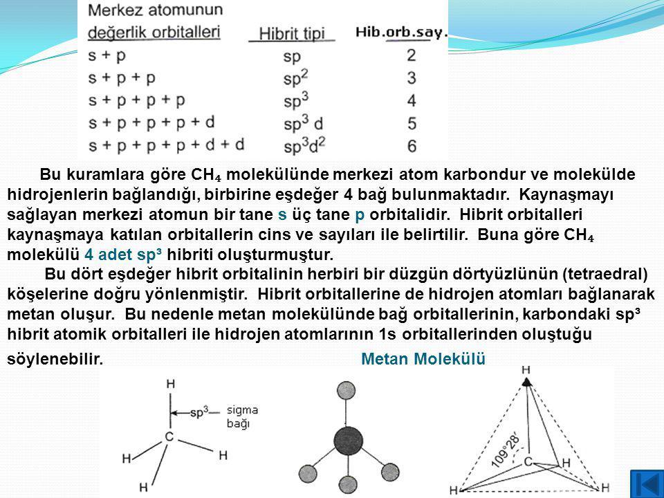 Bu kuramlara göre CH ₄ molekülünde merkezi atom karbondur ve molekülde hidrojenlerin bağlandığı, birbirine eşdeğer 4 bağ bulunmaktadır. Kaynaşmayı sağ