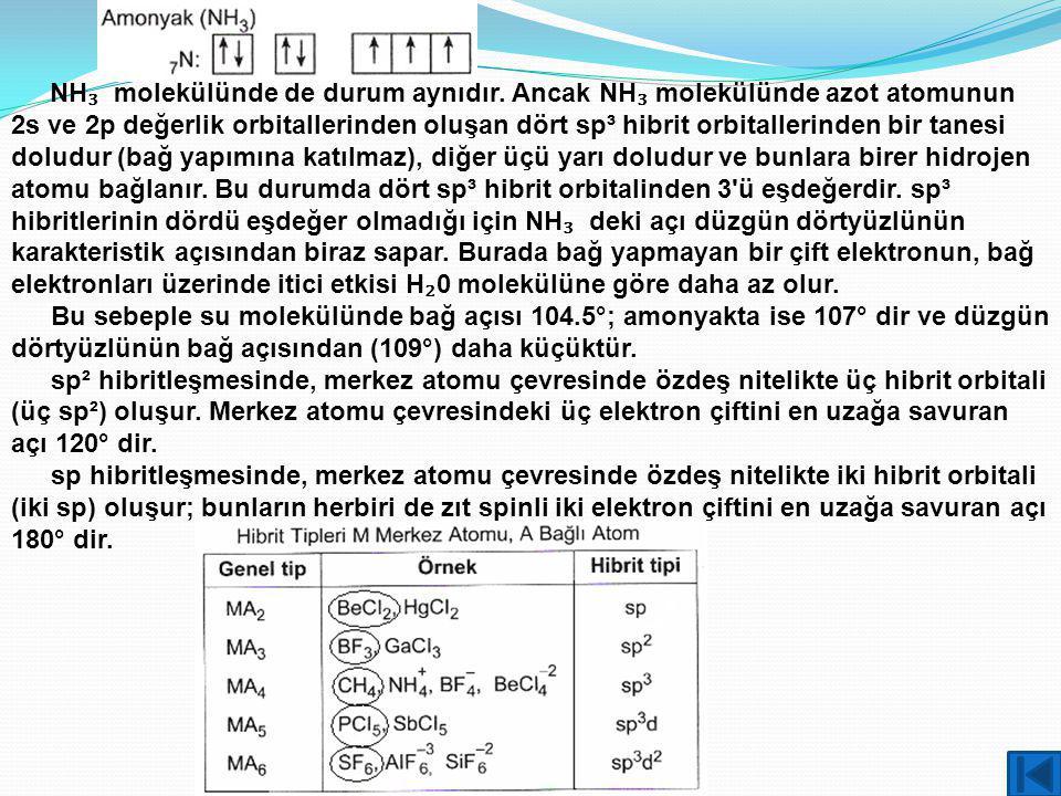 NH ₃ molekülünde de durum aynıdır. Ancak NH ₃ molekülünde azot atomunun 2s ve 2p değerlik orbitallerinden oluşan dört sp³ hibrit orbitallerinden bir t