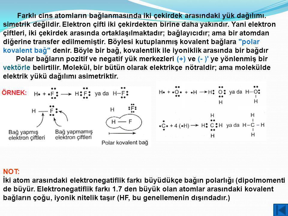 Farklı cins atomların bağlanmasında iki çekirdek arasındaki yük dağılımı. simetrik değildir. Elektron çifti iki çekirdekten birine daha yakındır. Yani