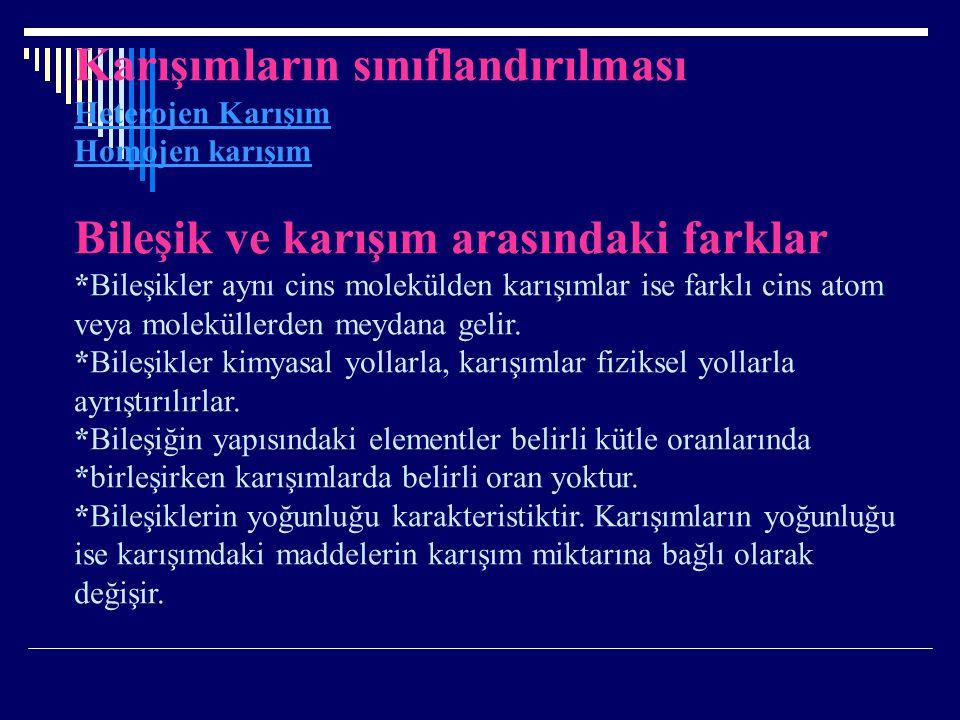 Karışımların sınıflandırılması Heterojen Karışım Homojen karışım Heterojen Karışım Homojen karışım Bileşik ve karışım arasındaki farklar *Bileşikler a