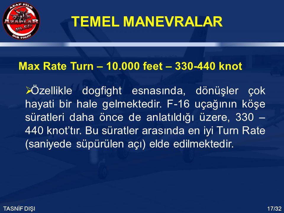 TEMEL MANEVRALAR TASNİF DIŞI17/32 Max Rate Turn – 10.000 feet – 330-440 knot  Özellikle dogfight esnasında, dönüşler çok hayati bir hale gelmektedir.