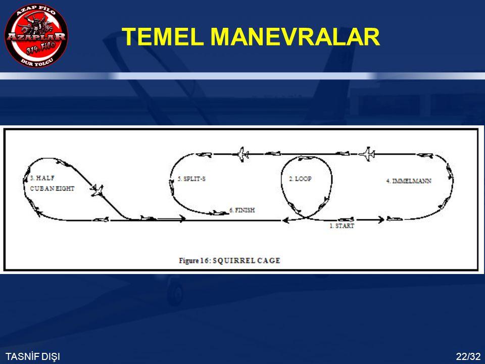 TEMEL MANEVRALAR TASNİF DIŞI22/32