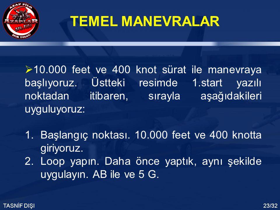 TEMEL MANEVRALAR TASNİF DIŞI23/32  10.000 feet ve 400 knot sürat ile manevraya başlıyoruz. Üstteki resimde 1.start yazılı noktadan itibaren, sırayla