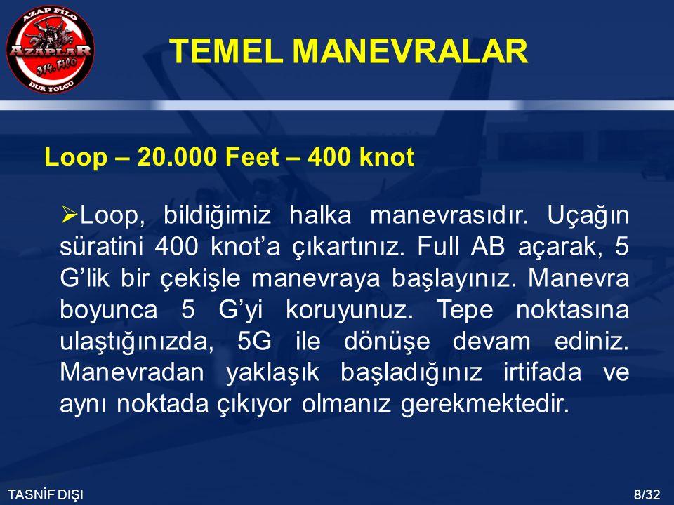 TEMEL MANEVRALAR TASNİF DIŞI8/32 Loop – 20.000 Feet – 400 knot  Loop, bildiğimiz halka manevrasıdır. Uçağın süratini 400 knot'a çıkartınız. Full AB a