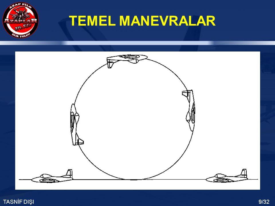 TEMEL MANEVRALAR TASNİF DIŞI9/32
