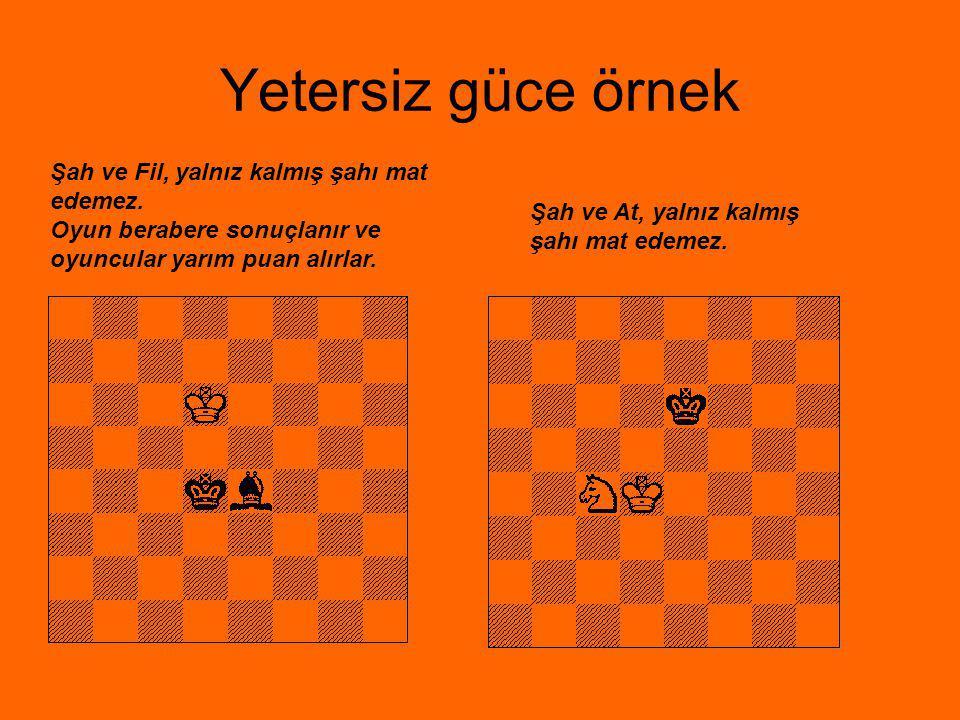 Yetersiz güce örnek Şah ve Fil, yalnız kalmış şahı mat edemez. Oyun berabere sonuçlanır ve oyuncular yarım puan alırlar. Şah ve At, yalnız kalmış şahı