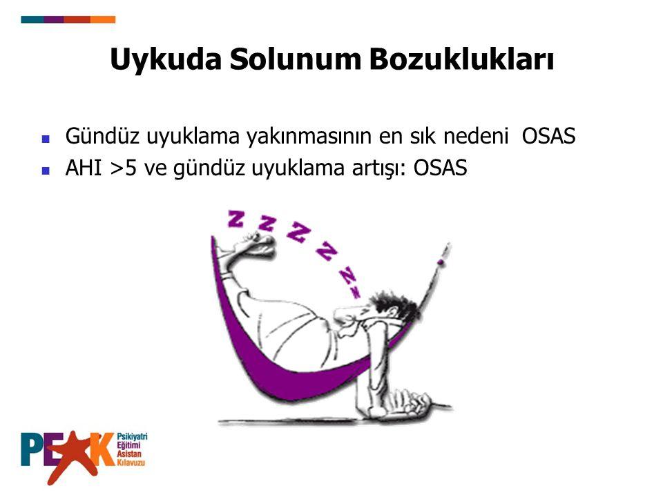 Uykuda Solunum Bozuklukları Gündüz uyuklama yakınmasının en sık nedeni OSAS AHI >5 ve gündüz uyuklama artışı: OSAS