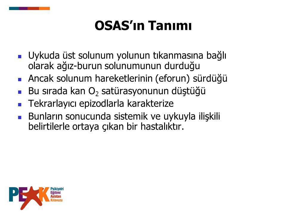OSAS'ın Tanımı Uykuda üst solunum yolunun tıkanmasına bağlı olarak ağız-burun solunumunun durduğu Ancak solunum hareketlerinin (eforun) sürdüğü Bu sır