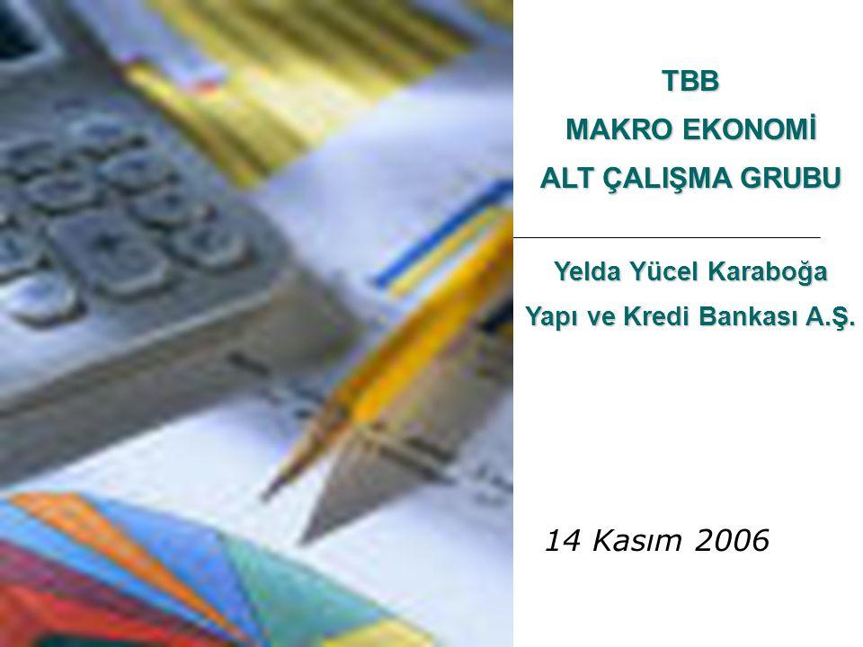 14 Kasım 2006 TBB MAKRO EKONOMİ ALT ÇALIŞMA GRUBU Yelda Yücel Karaboğa Yapı ve Kredi Bankası A.Ş.