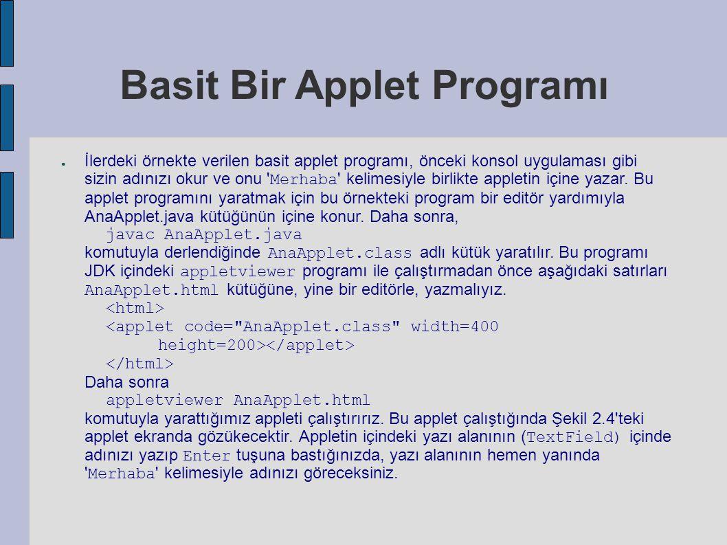 Basit Bir Applet Programı ● İlerdeki örnekte verilen basit applet programı, önceki konsol uygulaması gibi sizin adınızı okur ve onu Merhaba kelimesiyle birlikte appletin içine yazar.