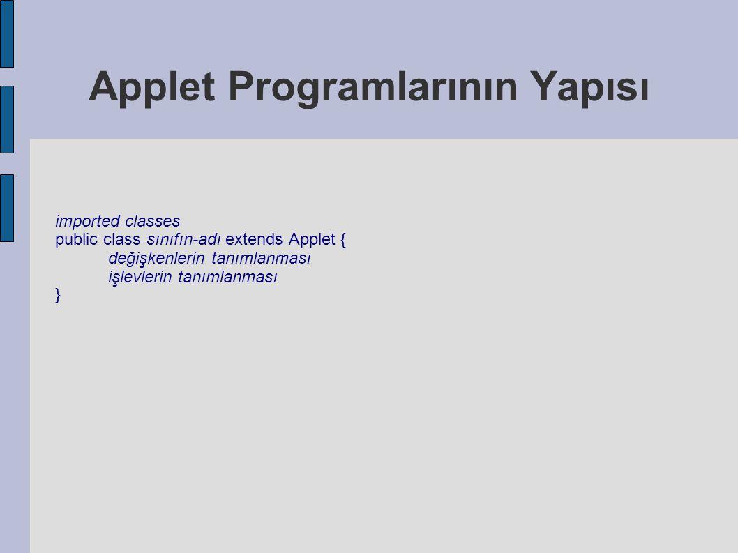 Applet Programlarının Yapısı imported classes public class sınıfın-adı extends Applet { değişkenlerin tanımlanması işlevlerin tanımlanması }