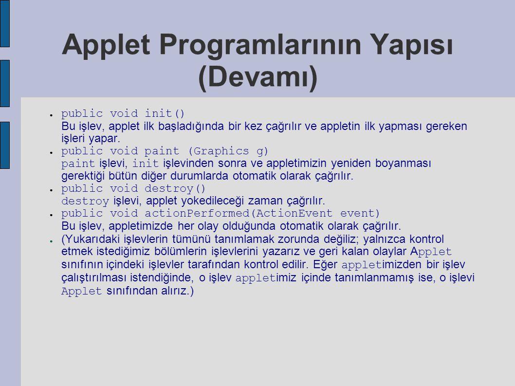 Applet Programlarının Yapısı (Devamı) ● public void init() Bu işlev, applet ilk başladığında bir kez çağrılır ve appletin ilk yapması gereken işleri y