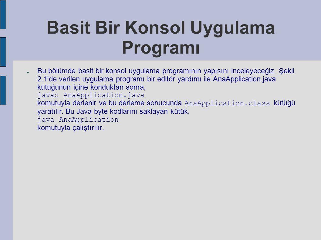Basit Bir Konsol Uygulama Programı ● Bu bölümde basit bir konsol uygulama programının yapısını inceleyeceğiz. Şekil 2.1'de verilen uygulama programı b
