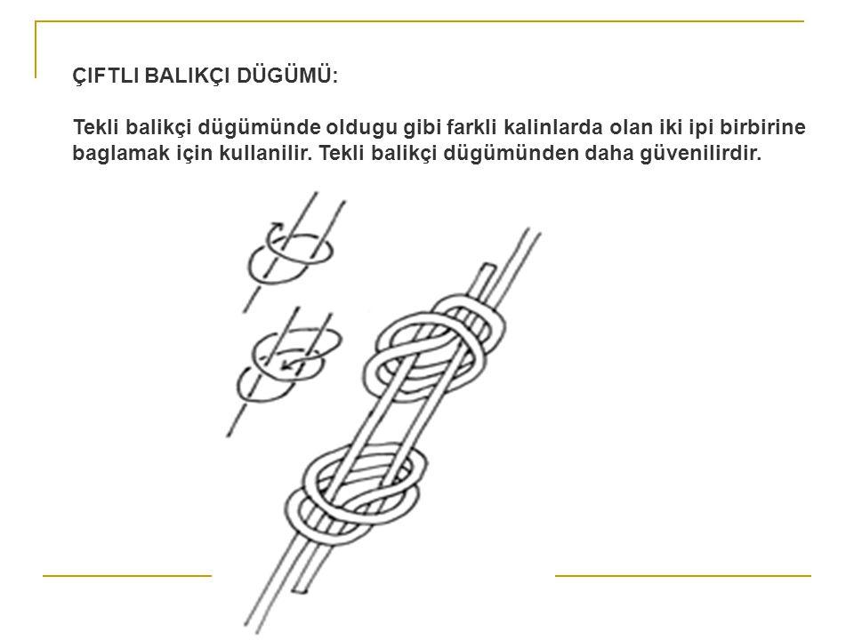 ÇIFTLI BALIKÇI DÜGÜMÜ: Tekli balikçi dügümünde oldugu gibi farkli kalinlarda olan iki ipi birbirine baglamak için kullanilir. Tekli balikçi dügümünden