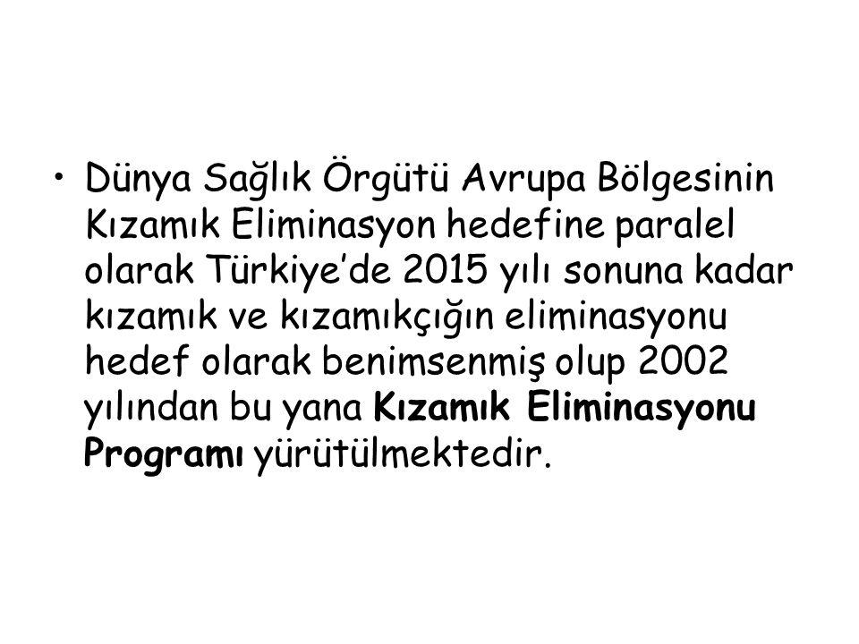Dünya Sağlık Örgütü Avrupa Bölgesinin Kızamık Eliminasyon hedefine paralel olarak Türkiye'de 2015 yılı sonuna kadar kızamık ve kızamıkçığın eliminasyo