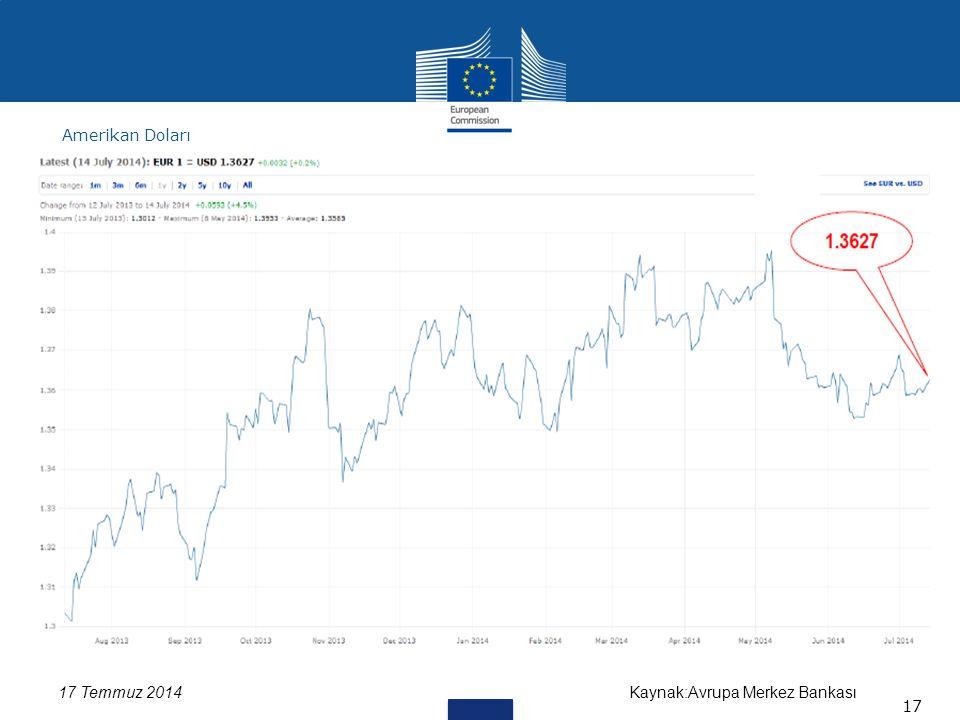 Kaynak:Avrupa Merkez Bankası17 Temmuz 2014 Amerikan Doları 17