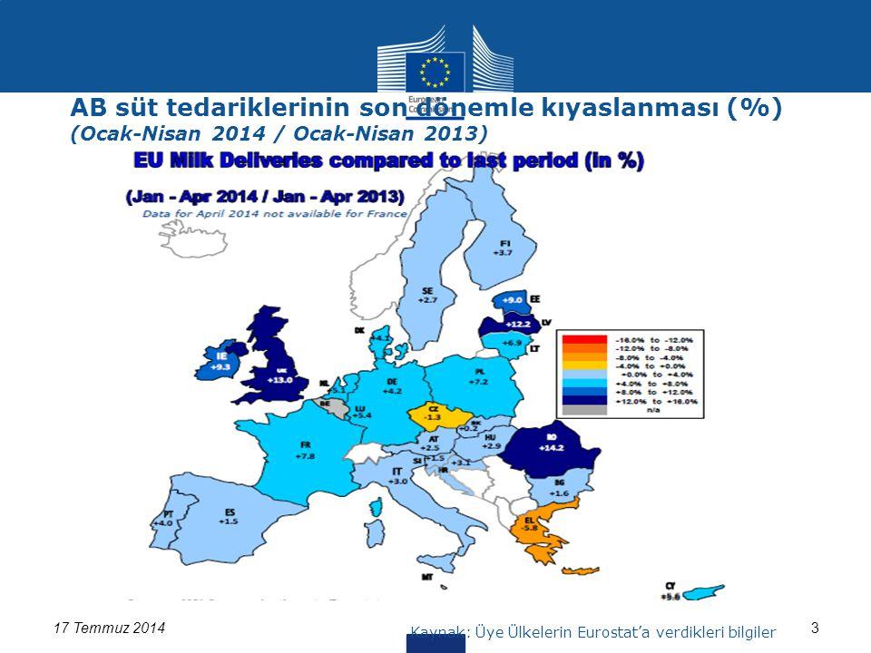 317 Temmuz 2014 Kaynak: Üye Ülkelerin Eurostat'a verdikleri bilgiler AB süt tedariklerinin son dönemle kıyaslanması (%) (Ocak-Nisan 2014 / Ocak-Nisan 2013)