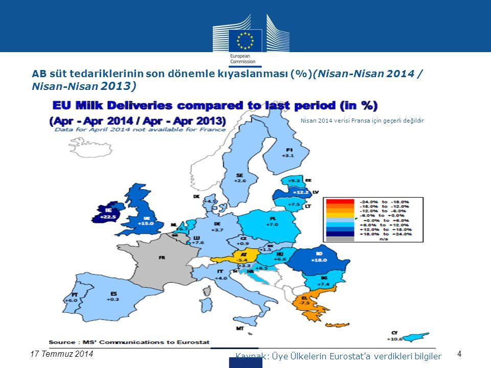 417 Temmuz 2014 Kaynak: Üye Ülkelerin Eurostat'a verdikleri bilgiler AB süt tedariklerinin son dönemle kıyaslanması (%)(Nisan-Nisan 2014 / Nisan-Nisan 2013) Nisan 2014 verisi Fransa için geçerli değildir