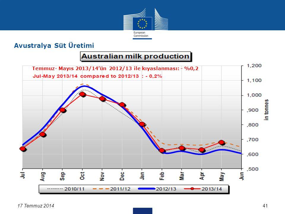 17 Temmuz 201441 Avustralya Süt Üretimi Temmuz- Mayıs 2013/14'ün 2012/13 ile kıyaslanması: - %0,2