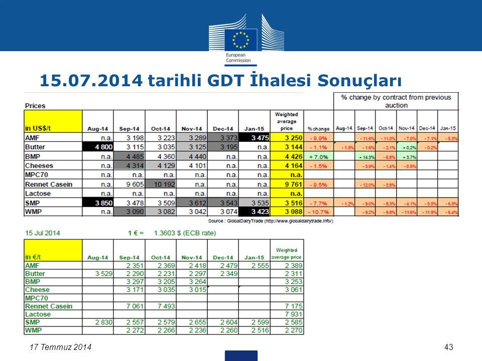 4317 Temmuz 2014 15.07.2014 tarihli GDT İhalesi Sonuçları