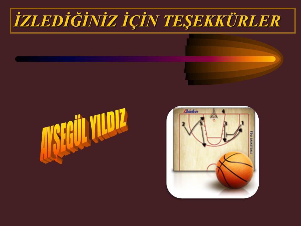KAYNAKÇA basketbolegitim.com www.basketbolbilgi.com/yas-gruplarina- gore-basketbol-egitim forum.bedenegitimi.gen.tr › Sunular ve Slaytlar