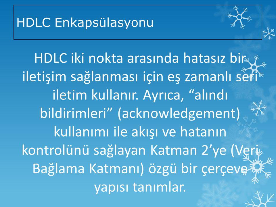 HDLC Enkapsülasyonu HDLC iki nokta arasında hatasız bir iletişim sağlanması için eş zamanlı seri iletim kullanır.