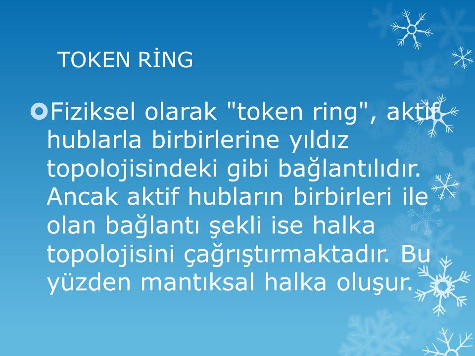 TOKEN RİNG  Fiziksel olarak token ring , aktif hublarla birbirlerine yıldız topolojisindeki gibi bağlantılıdır.