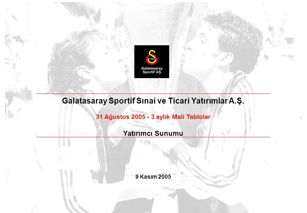 Galatasaray Sportif Sınai ve Ticari Yatırımlar A.Ş.