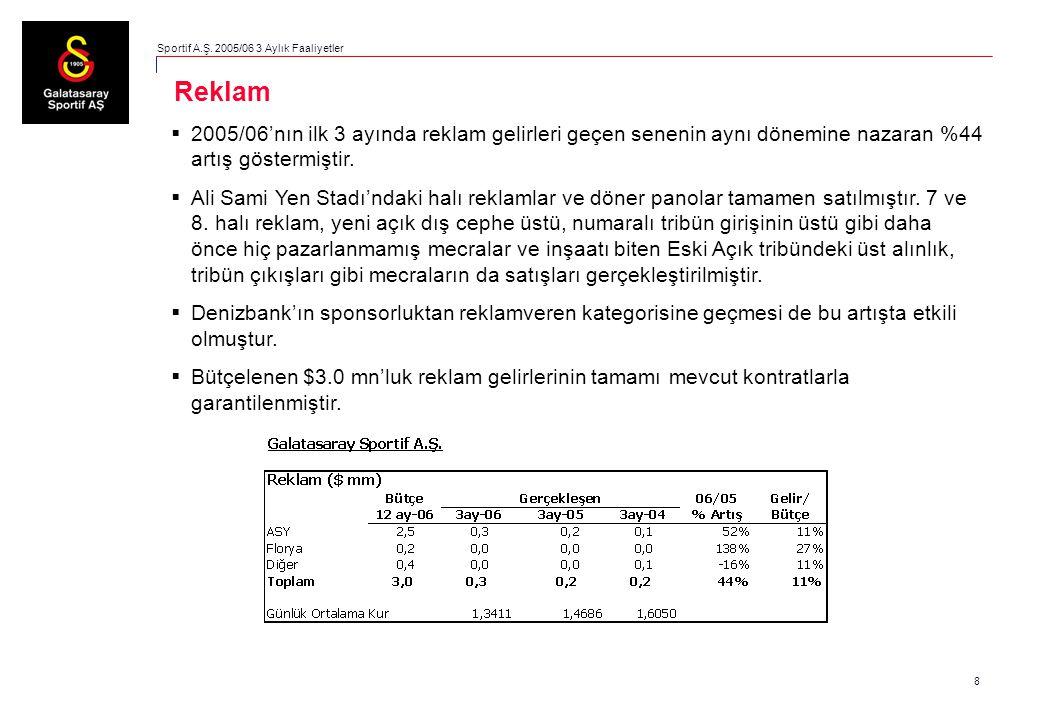 8  2005/06'nın ilk 3 ayında reklam gelirleri geçen senenin aynı dönemine nazaran %44 artış göstermiştir.