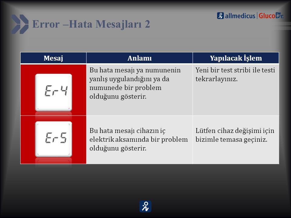 Error –Hata Mesajları 2 MesajAnlamıYapılacak İşlem Bu hata mesajı ya numunenin yanlış uygulandığını ya da numunede bir problem olduğunu gösterir. Yeni