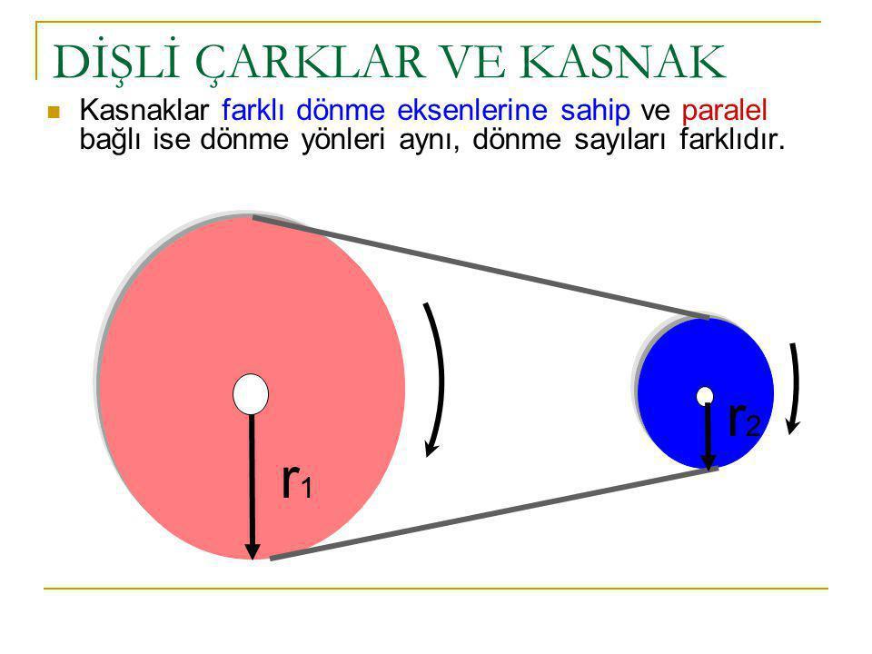 DİŞLİ ÇARKLAR VE KASNAK Kasnaklar farklı dönme eksenlerine sahip ve paralel bağlı ise dönme yönleri aynı, dönme sayıları farklıdır.