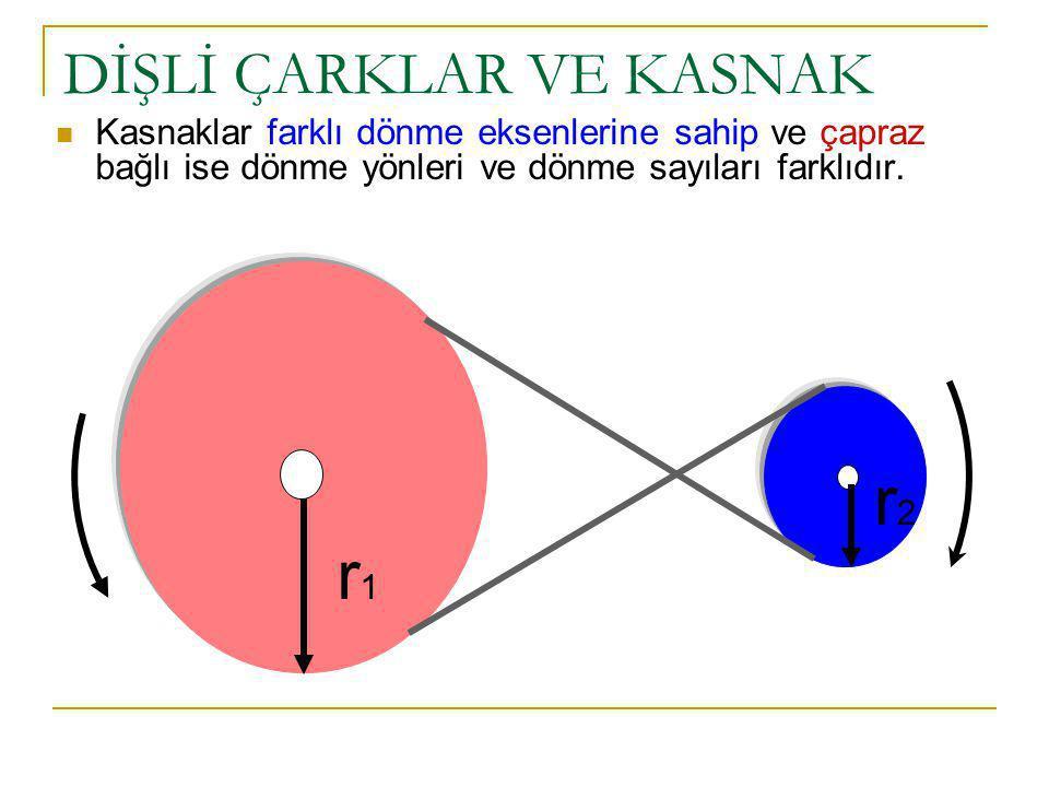 DİŞLİ ÇARKLAR VE KASNAK Kasnaklar farklı dönme eksenlerine sahip ve çapraz bağlı ise dönme yönleri ve dönme sayıları farklıdır.