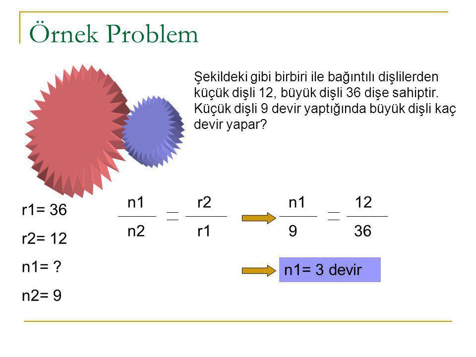 Örnek Problem Şekildeki gibi birbiri ile bağıntılı dişlilerden küçük dişli 12, büyük dişli 36 dişe sahiptir.