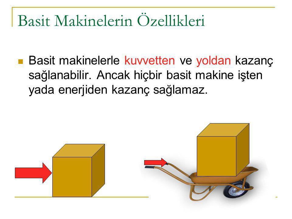 Basit Makinelerin Özellikleri Basit makinelerle kuvvetten ve yoldan kazanç sağlanabilir.