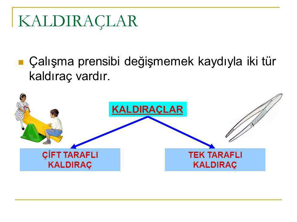 KALDIRAÇLAR Çalışma prensibi değişmemek kaydıyla iki tür kaldıraç vardır.