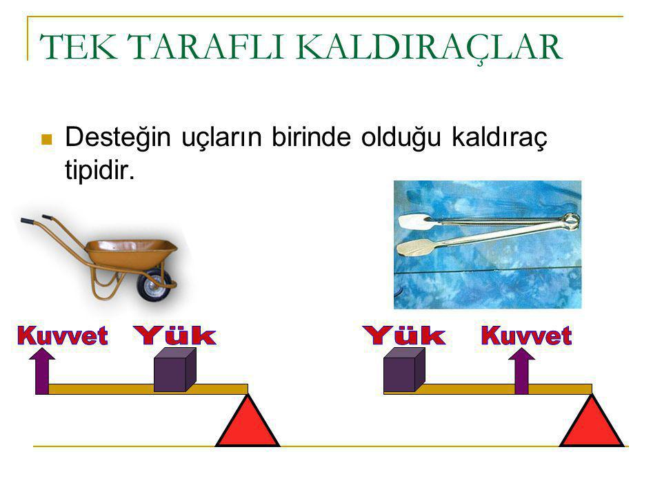TEK TARAFLI KALDIRAÇLAR Desteğin uçların birinde olduğu kaldıraç tipidir.