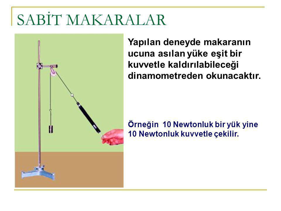 SABİT MAKARALAR Yapılan deneyde makaranın ucuna asılan yüke eşit bir kuvvetle kaldırılabileceği dinamometreden okunacaktır.