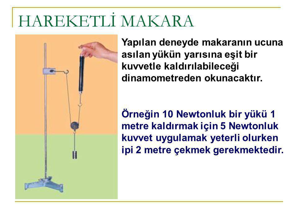 HAREKETLİ MAKARA Yapılan deneyde makaranın ucuna asılan yükün yarısına eşit bir kuvvetle kaldırılabileceği dinamometreden okunacaktır.