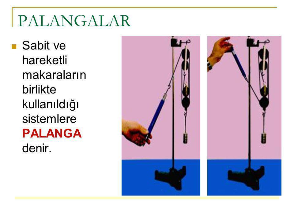 PALANGALAR Sabit ve hareketli makaraların birlikte kullanıldığı sistemlere PALANGA denir.