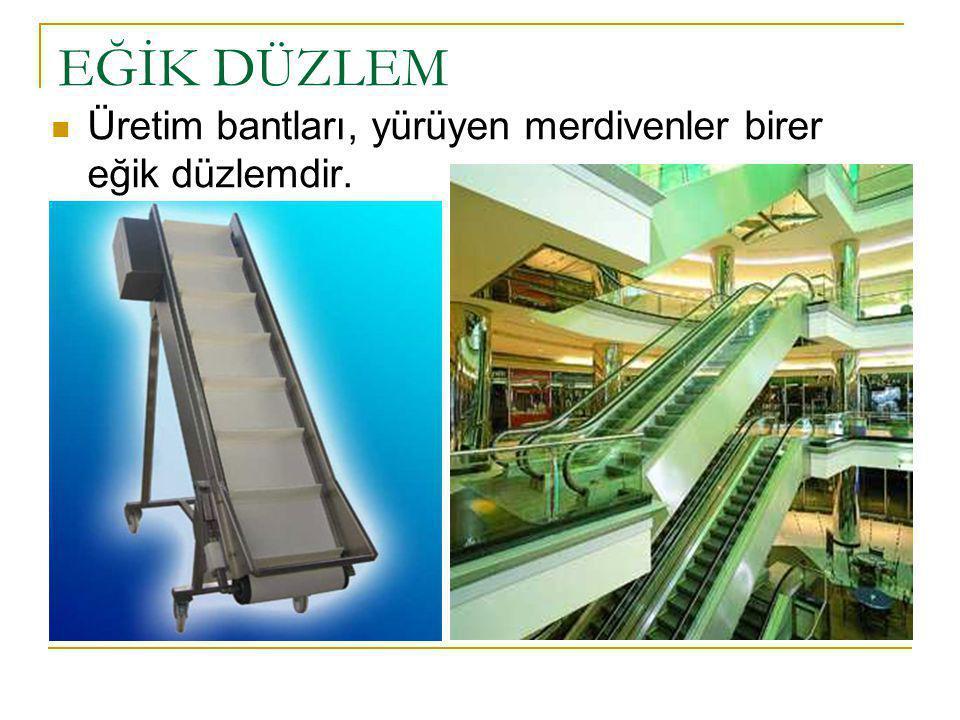 EĞİK DÜZLEM Üretim bantları, yürüyen merdivenler birer eğik düzlemdir.