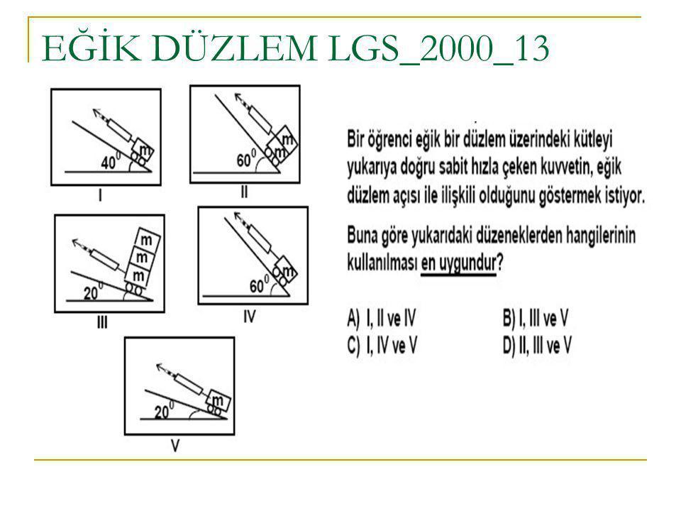 EĞİK DÜZLEM LGS_2000_13