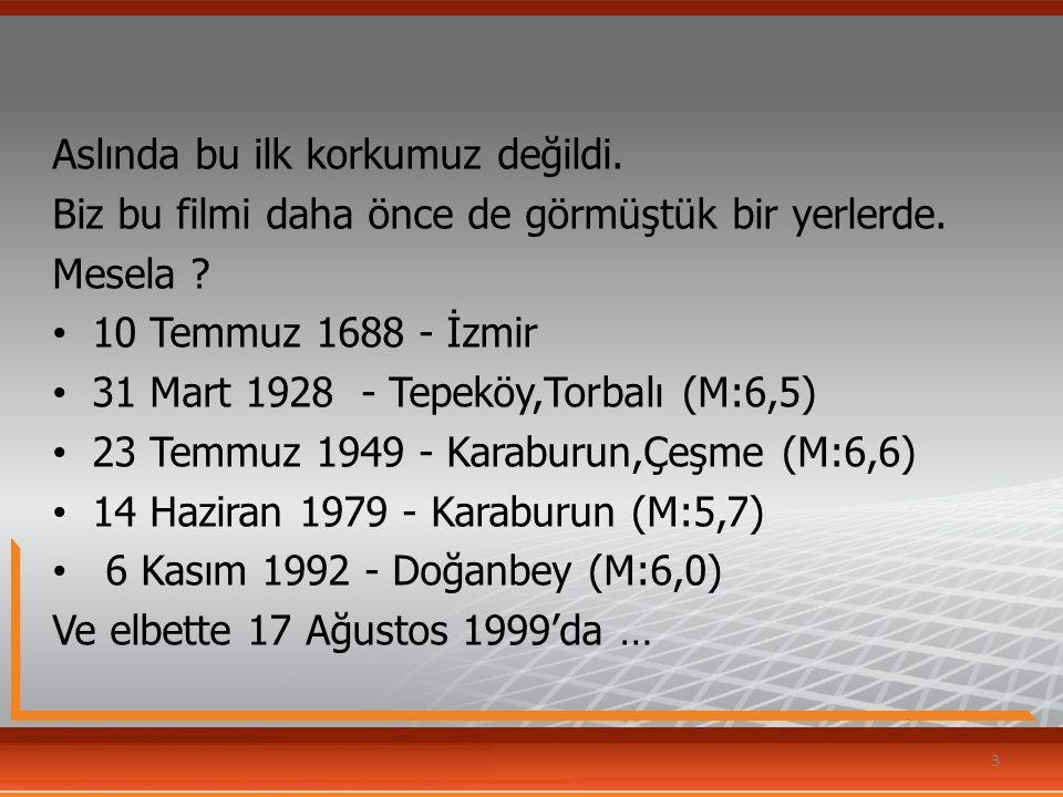 Aslında bu ilk korkumuz değildi. Biz bu filmi daha önce de görmüştük bir yerlerde. Mesela ? 10 Temmuz 1688 - İzmir 31 Mart 1928 - Tepeköy,Torbalı (M:6